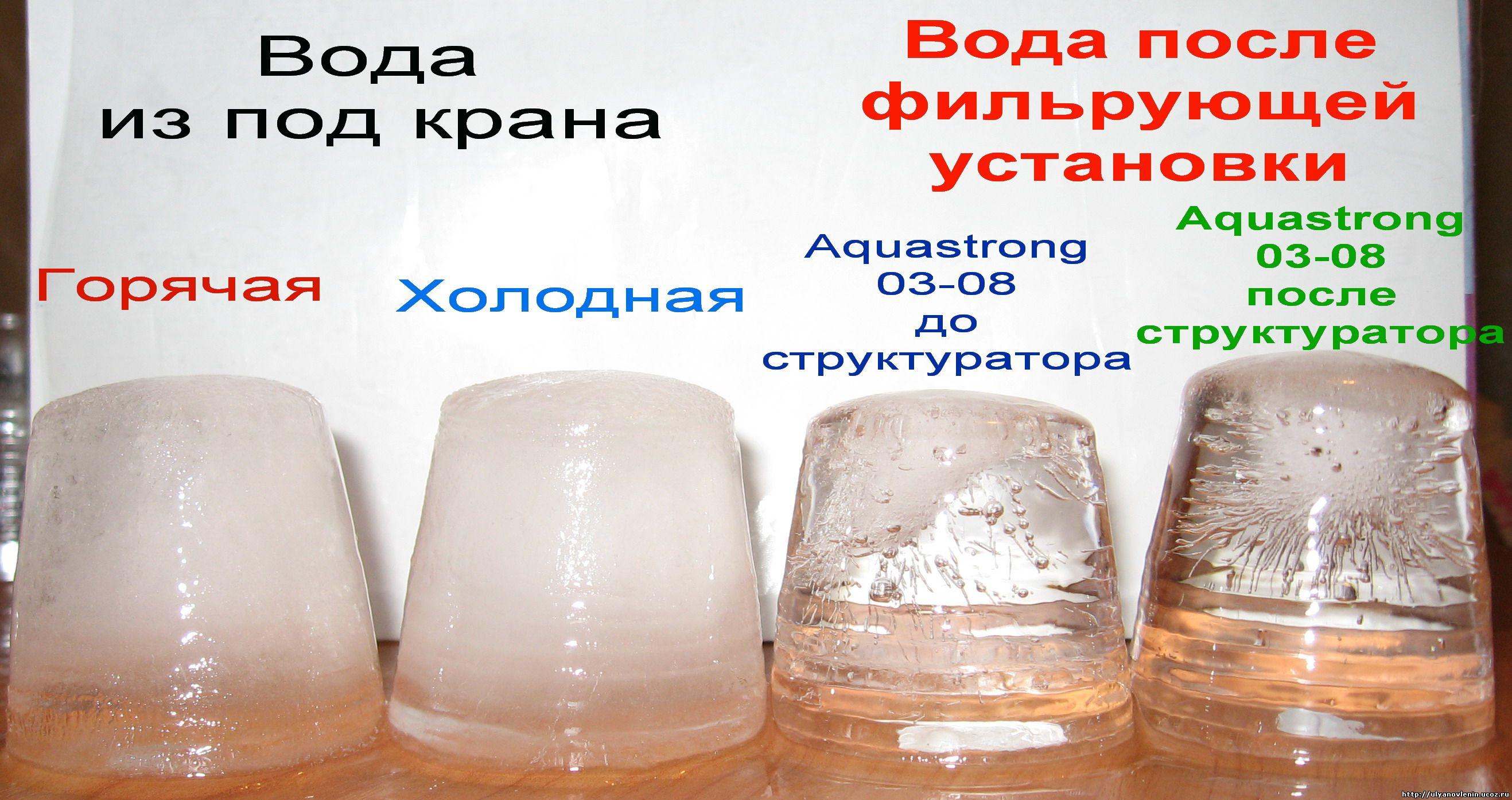 Как сделать структурируемую воду